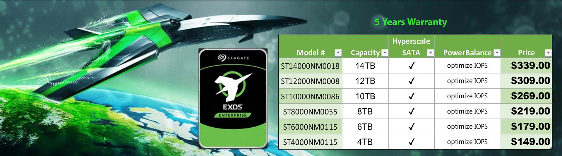 Seagate Exos background copy